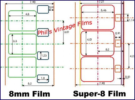 8mm_Super8compare1Phil